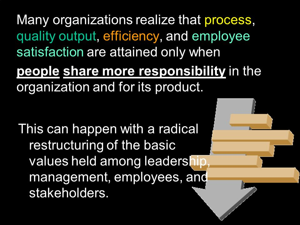 Many organizations realize that process, quality output, efficiency, and employee satisfaction are attained only when people share more responsibility