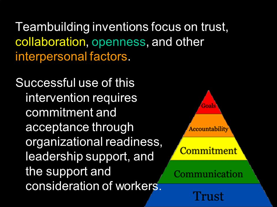 Teambuilding inventions focus on trust, collaboration, openness, and other interpersonal factors.