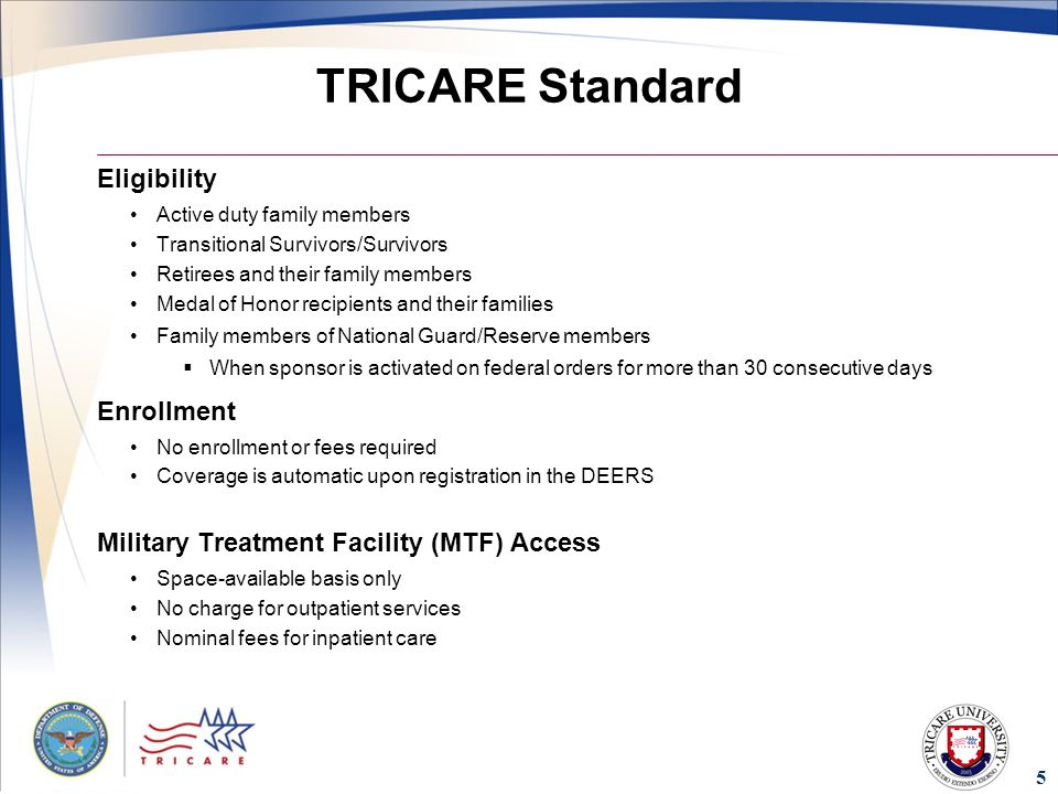 Module 3: TRICARE Options. 2 Module Objectives After this module ...
