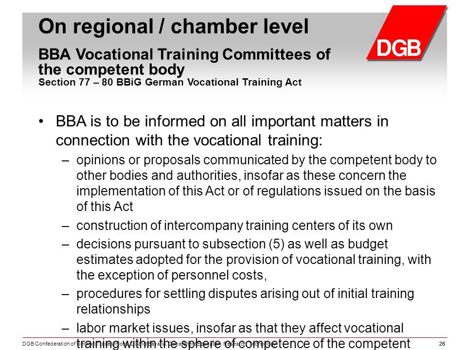 Dgb Confederation Of German Trade Unions District Bavaria