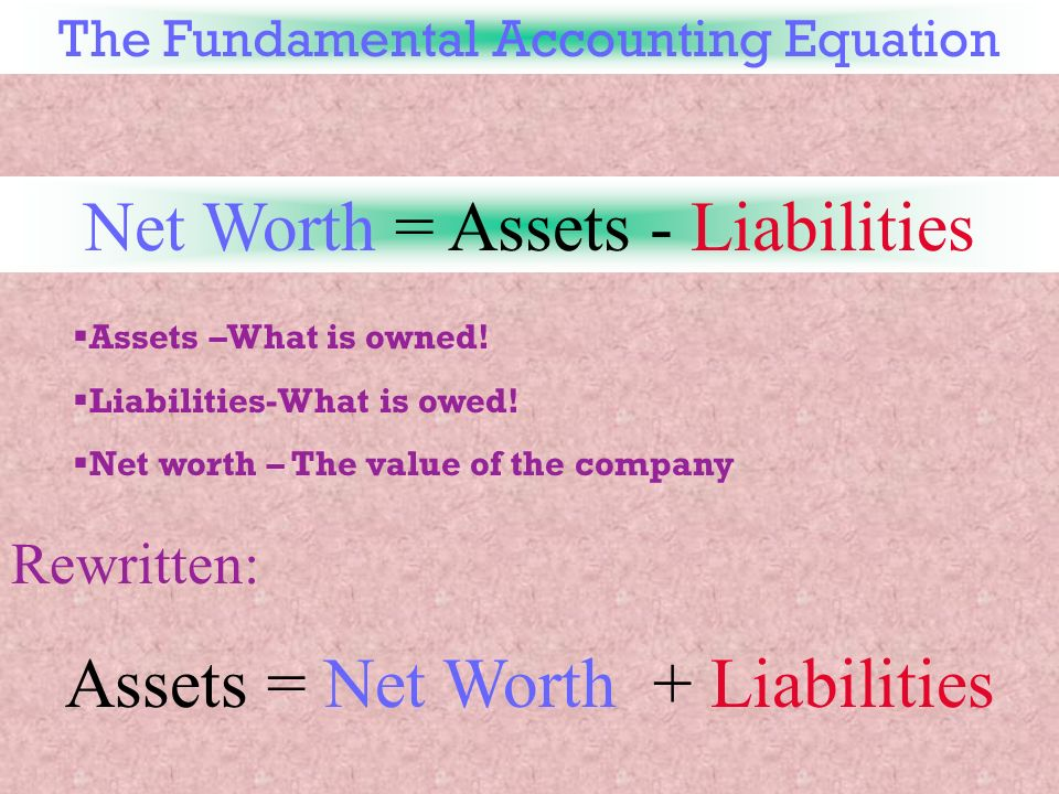 how to calculate business net worth