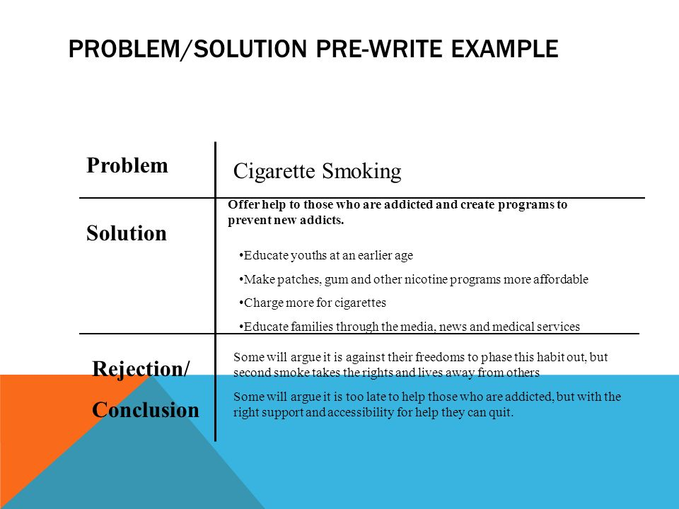 Essay about problem and solution