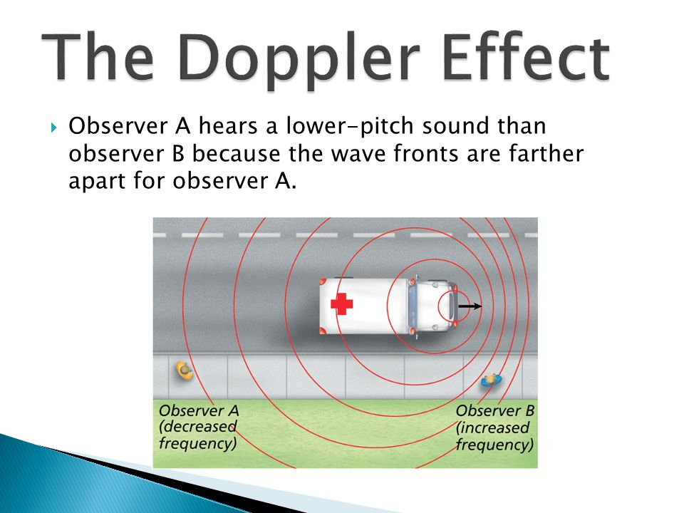  Observer A hears a lower-pitch sound than observer B because the wave fronts are farther apart for observer A.
