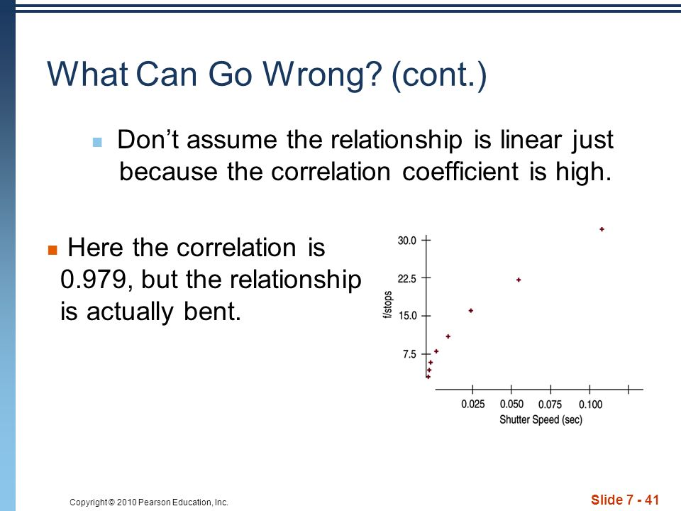 Copyright © 2010 Pearson Education, Inc. Slide 7 - 41 What Can Go Wrong.