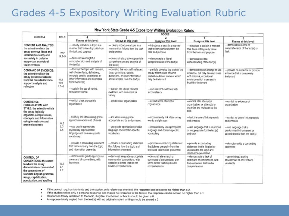 rubric for evaluating essays 0 an essay at this level merely copies words from the topic, rejects the topic, or is otherwise not connected to the topic, is written in a foreign language, consists of keystroke characters, or is blank.