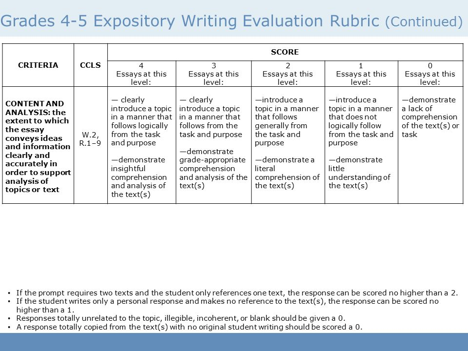 Writing essay rubrics high school Using a Rubric Does NOT Ensure Student  Learning Work in Progress Sbarondraws tk