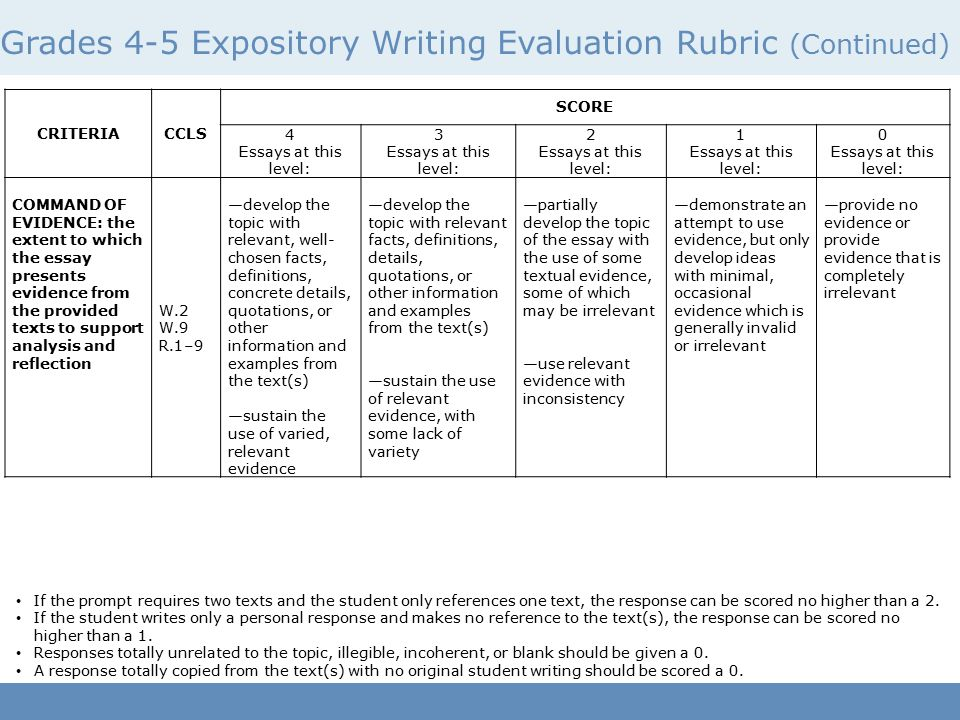 Expository Resources for  th Grade  brownPersonal NarrativeTeaching Rubric