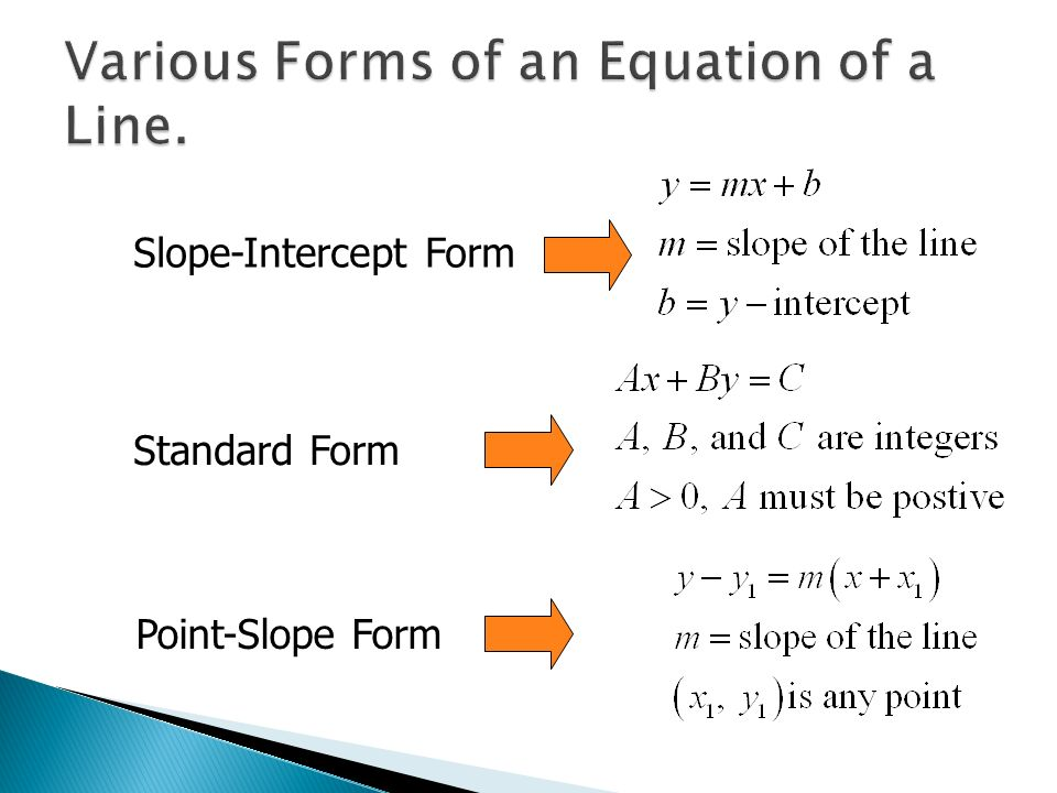 1ven Slope M And Y Intercept B Create The Equation In Slope