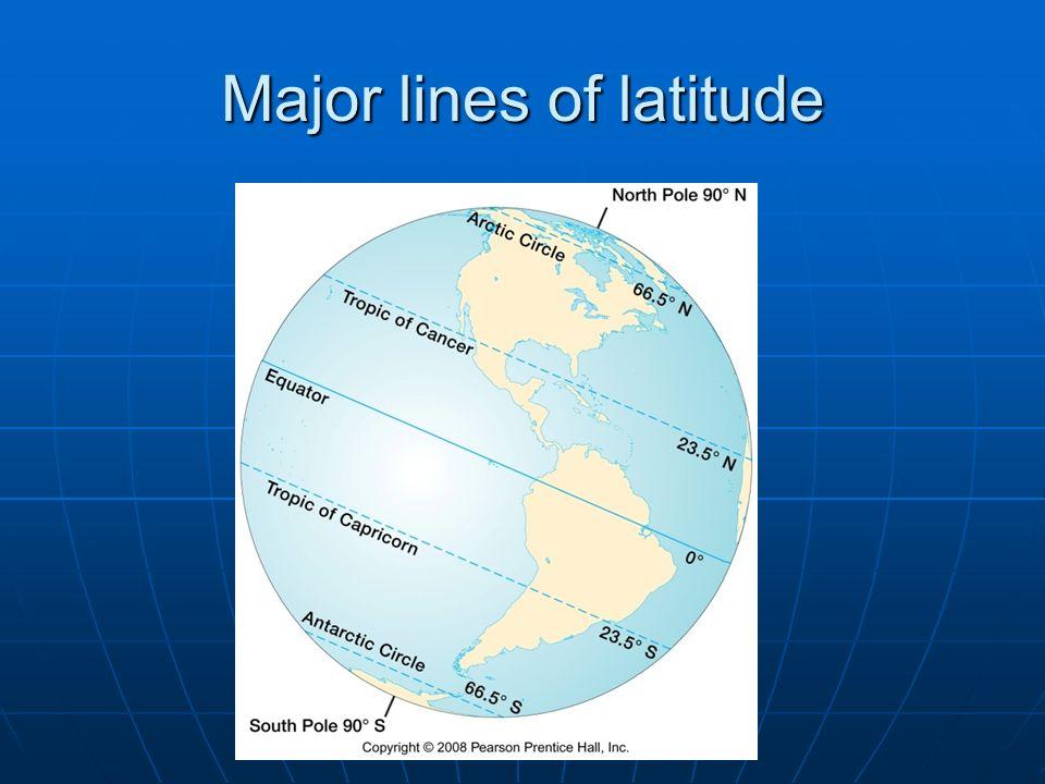 Major lines of latitude