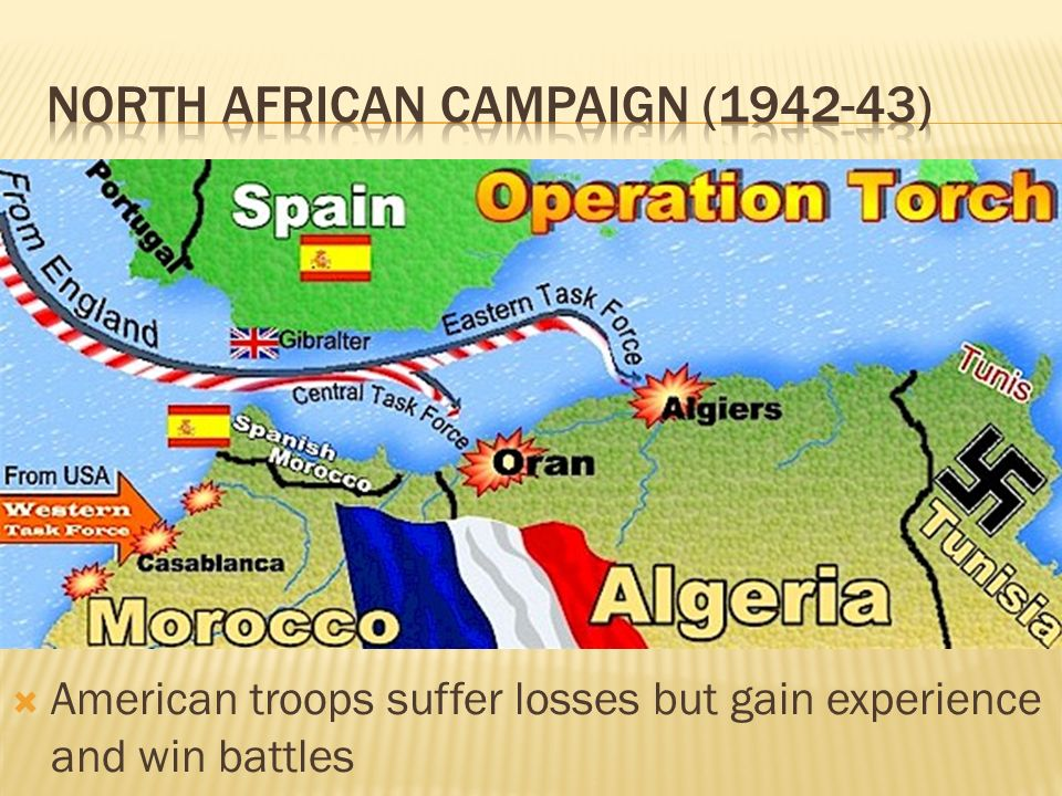  American troops suffer losses but gain experience and win battles