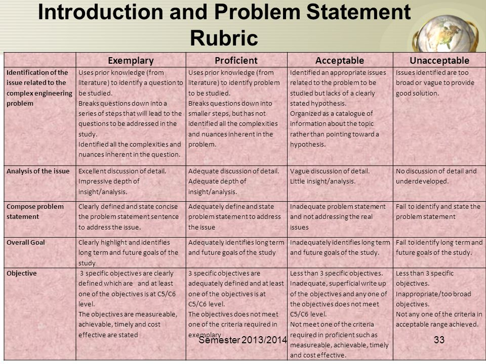 Image titled Write a Problem Statement Step