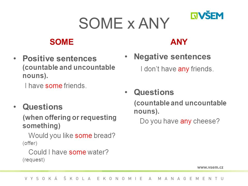 SOME x ANY SOME Positive sentences (countable and uncountable nouns).
