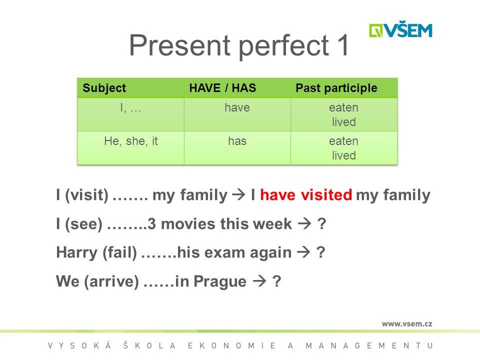 Present perfect 1 I (visit) …….