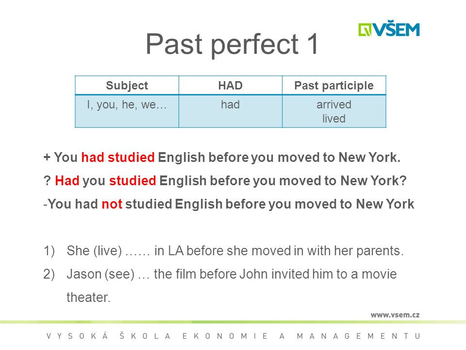 Past perfect 1 SubjectHADPast participle I, you, he, we…hadarrived lived + You had studied English before you moved to New York.