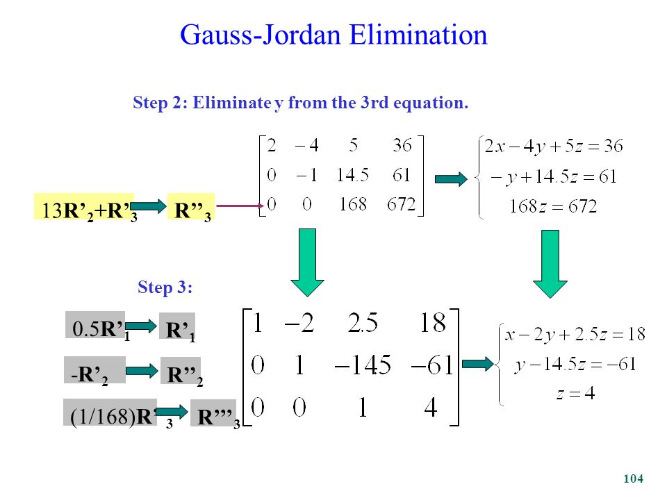104 Gauss-Jordan Elimination Step 2: Eliminate y from the 3rd equation.