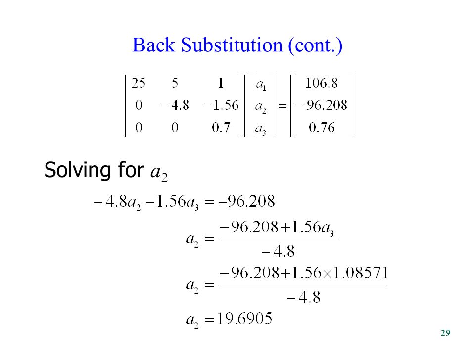 Back Substitution (cont.) Solving for a 2 29