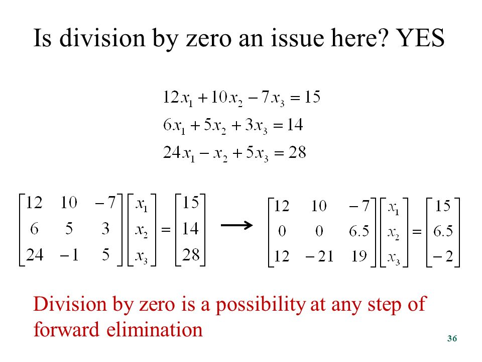 Is division by zero an issue here.