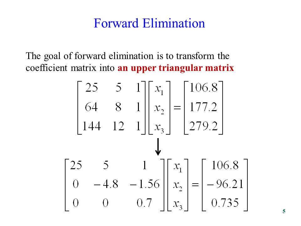 Forward Elimination The goal of forward elimination is to transform the coefficient matrix into an upper triangular matrix 5