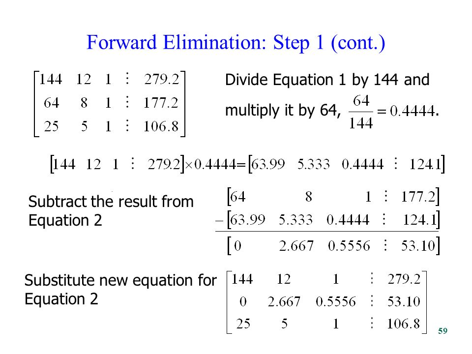 Forward Elimination: Step 1 (cont.). Divide Equation 1 by 144 and multiply it by 64,.