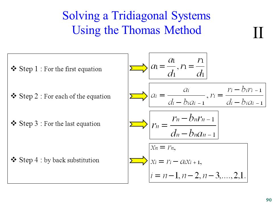 Solving a Tridiagonal Systems Using the Thomas Method II  Step 1 : For the first equation  Step 2 : For each of the equation  Step 3 : For the last equation  Step 4 : by back substitution 90