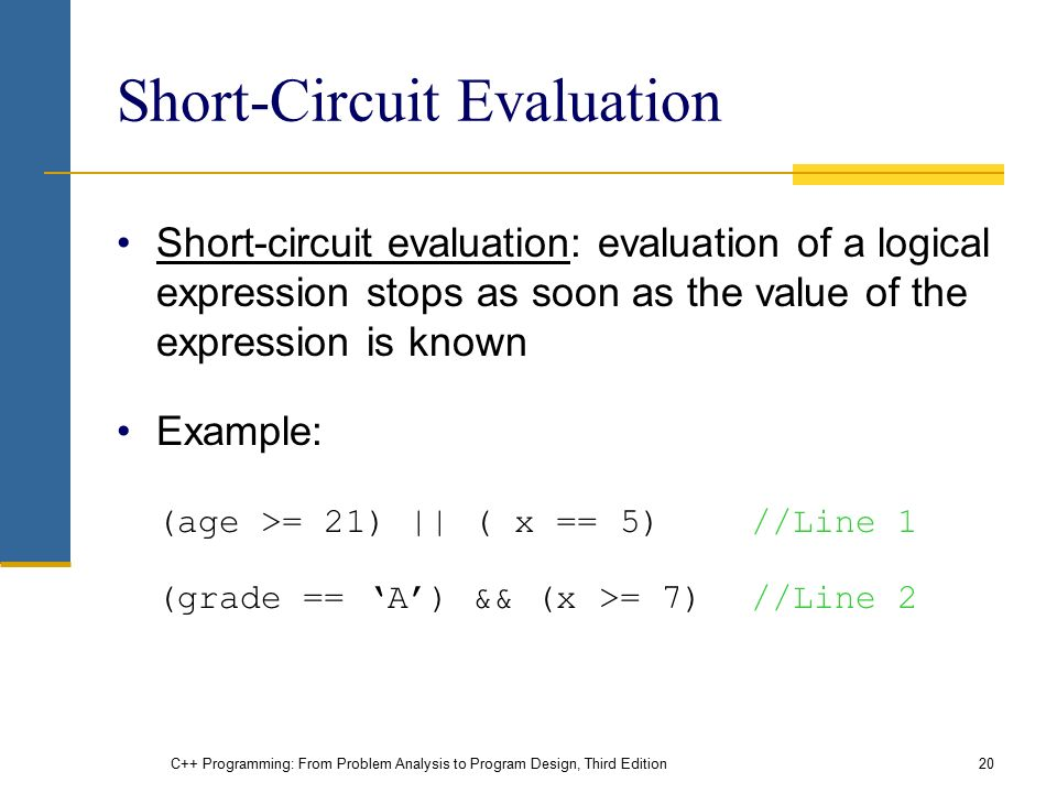 C++ Programming: From Problem Analysis to Program Design, Third Edition20 Short-Circuit Evaluation Short-circuit evaluation: evaluation of a logical expression stops as soon as the value of the expression is known Example: (age >= 21) || ( x == 5)//Line 1 (grade == 'A') && (x >= 7)//Line 2