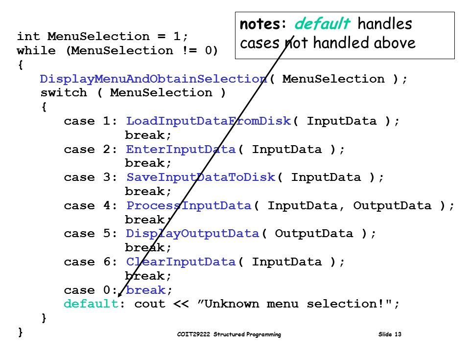 COIT29222 Structured Programming Slide 13 int MenuSelection = 1; while (MenuSelection != 0) { DisplayMenuAndObtainSelection( MenuSelection ); switch ( MenuSelection ) { case 1: LoadInputDataFromDisk( InputData ); break; case 2: EnterInputData( InputData ); break; case 3: SaveInputDataToDisk( InputData ); break; case 4: ProcessInputData( InputData, OutputData ); break; case 5: DisplayOutputData( OutputData ); break; case 6: ClearInputData( InputData ); break; case 0: break; default: cout << Unknown menu selection! ; } notes: default handles cases not handled above