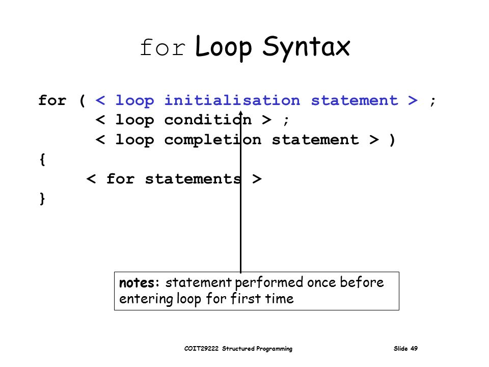 COIT29222 Structured Programming Slide 49 for ( ; ; ) { } for Loop Syntax notes: statement performed once before entering loop for first time
