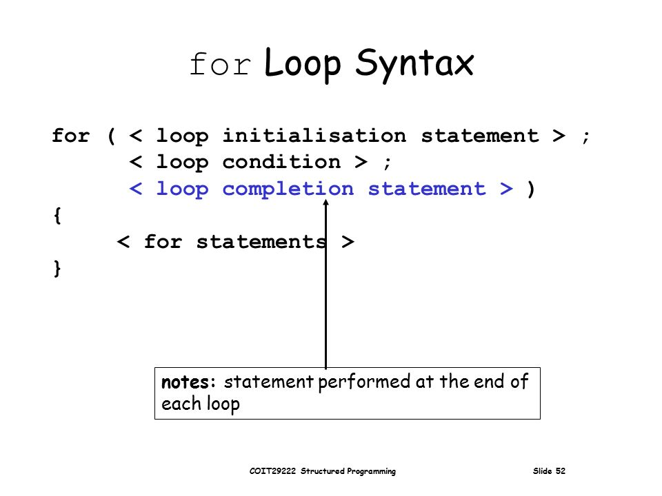 COIT29222 Structured Programming Slide 52 for ( ; ; ) { } for Loop Syntax notes: statement performed at the end of each loop
