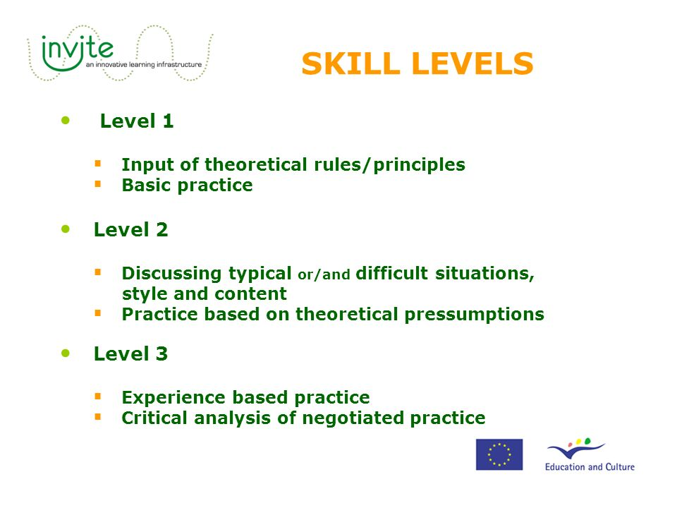 SKILL LEVELS Level 1  Input of theoretical rules/principles  Basic practice Level 2  Discussing typical or/and difficult situations, style and content  Practice based on theoretical pressumptions Level 3  Experience based practice  Critical analysis of negotiated practice