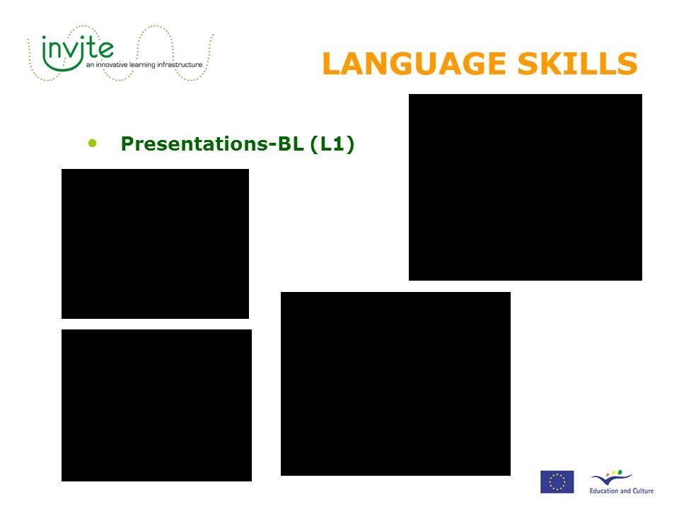 LANGUAGE SKILLS Presentations-BL (L1)