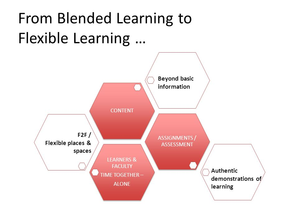 flexible learning online Credentials, explores online learning options for lower-skill adult flexible learning options for adult students 7 flexible and accelerated program schedules.