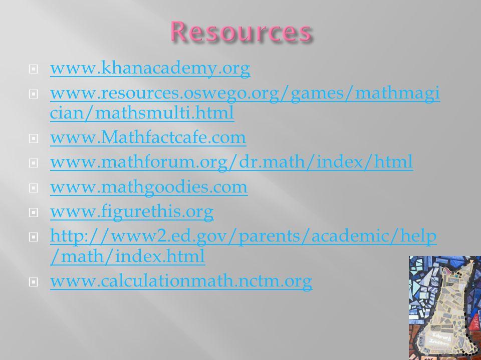 Exelent Www.mathfactcafe.com Games Motif - Math Worksheets - modopol.com