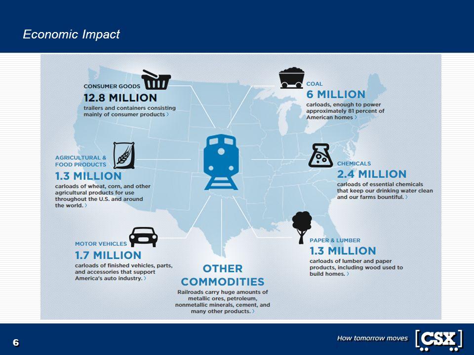 6 6 economic impact how tomorrow moves brian hammock resident vice president  410  ppt      rh   slideplayer