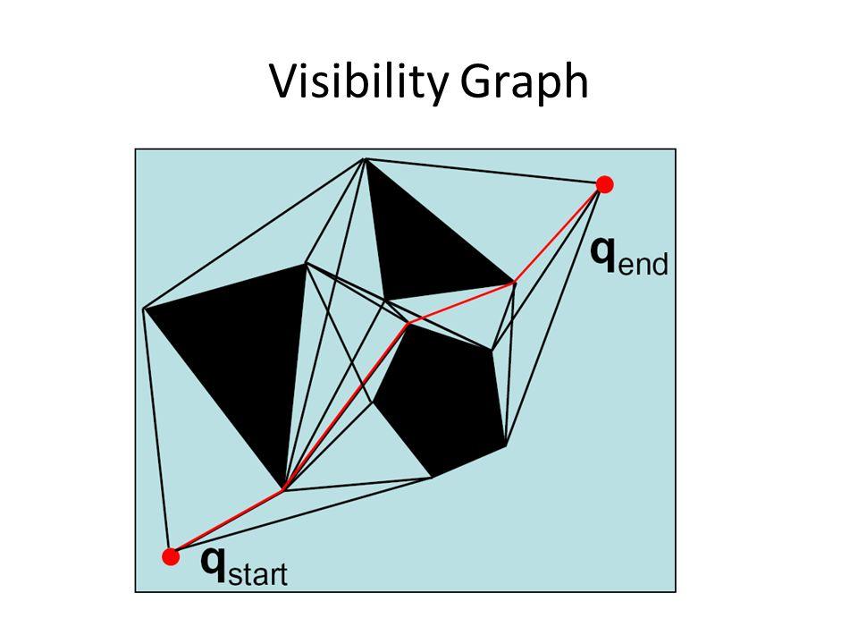 Visibility graph voronoi diagram control is easy stay equidistant 1 visibility graph visibility graph 2 voronoi diagram ccuart Image collections