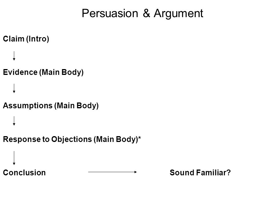 Claim (Intro) Evidence (Main Body) Assumptions (Main Body) Response to Objections (Main Body)* ConclusionSound Familiar.