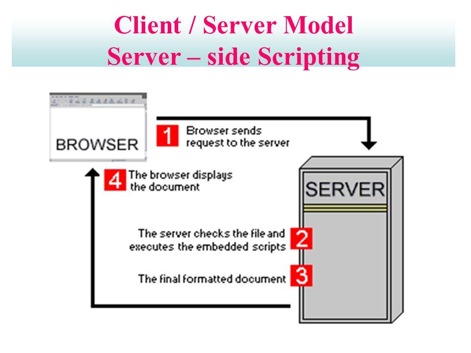 Client / Server Model Server – side Scripting