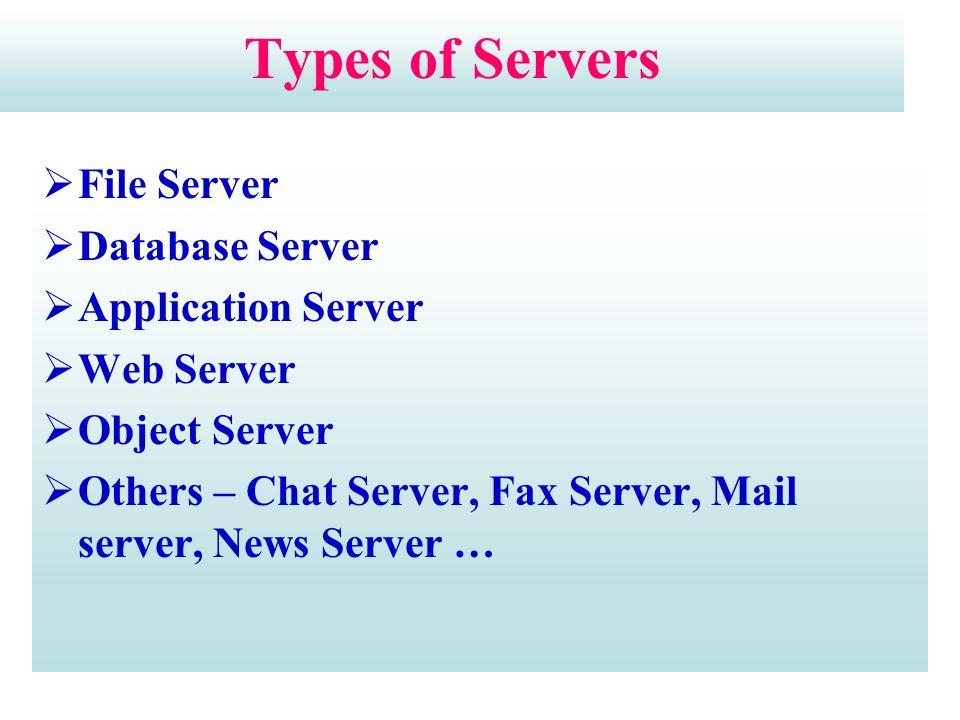 Types of Servers  File Server  Database Server  Application Server  Web Server  Object Server  Others – Chat Server, Fax Server, Mail server, News Server …