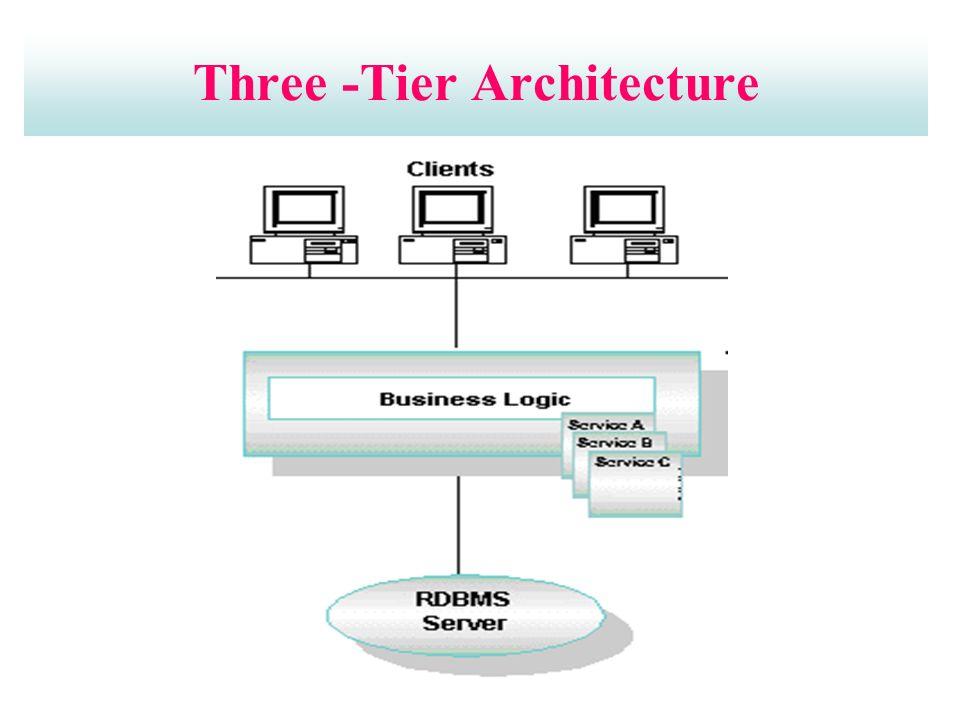Three -Tier Architecture