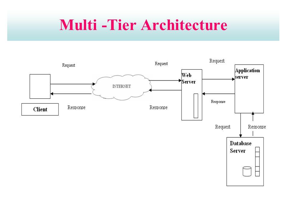 Multi -Tier Architecture