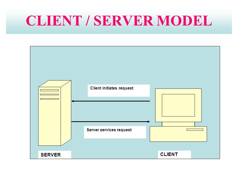 CLIENT / SERVER MODEL Client initiates request Server services request SERVER CLIENT