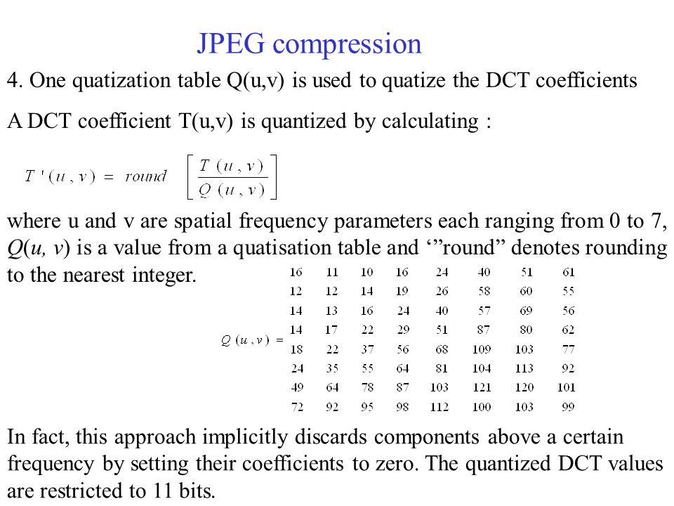 JPEG compression 4.