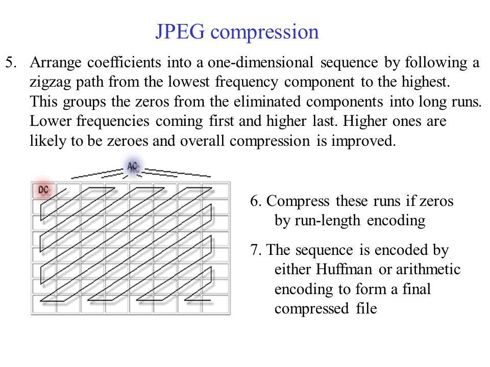 JPEG compression 5.