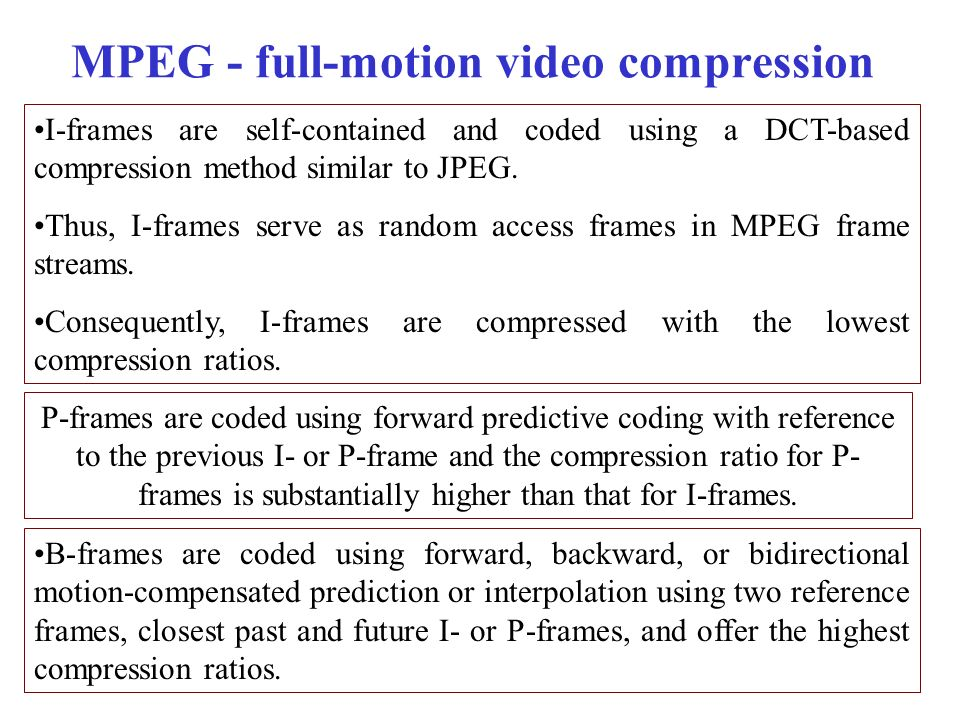 MPEG - full-motion video compression I-frames are self-contained and coded using a DCT-based compression method similar to JPEG.