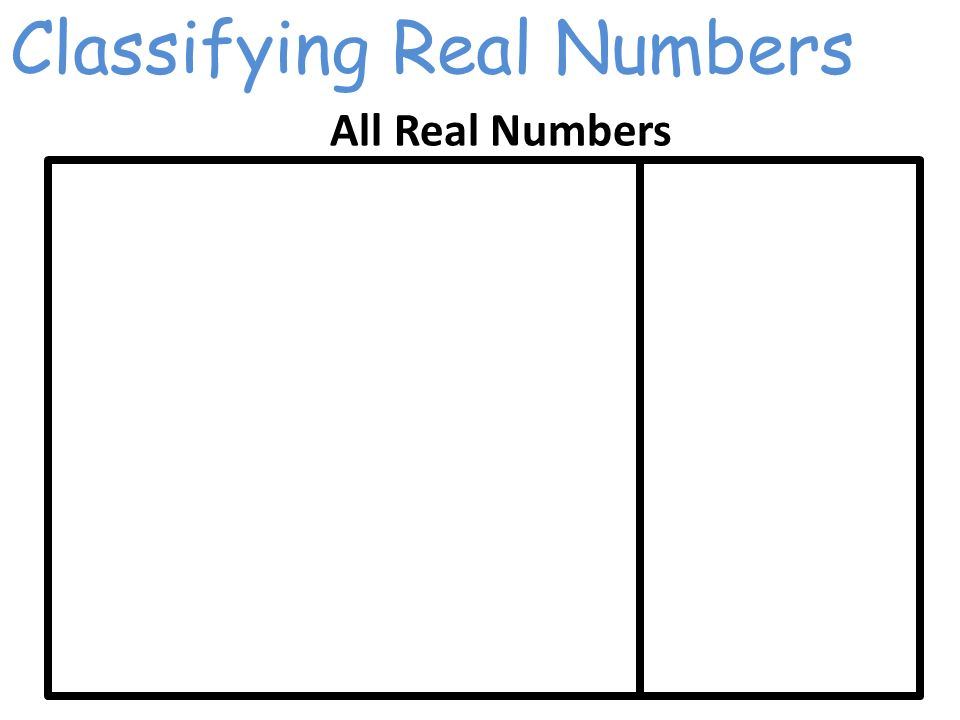 Classifying Real Numbers All Real Numbers