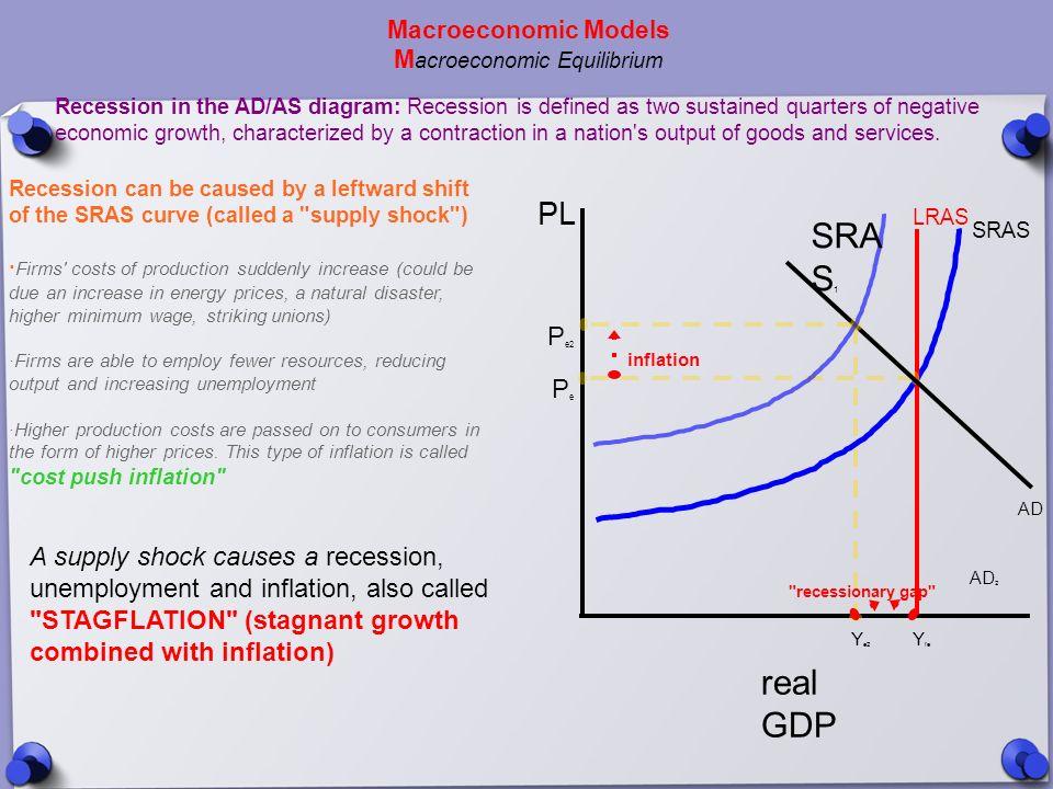 eсonomiс growth as a maсroeсonomiсs aggregate