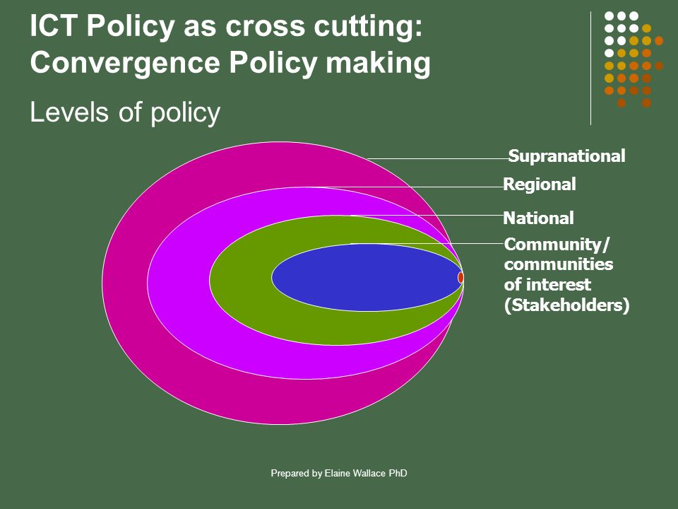 Prepared by Elaine Wallace PhD ICT Policy as cross cutting: Convergence Policy making Levels of policy Supranational Regional National Community/ communities of interest (Stakeholders)