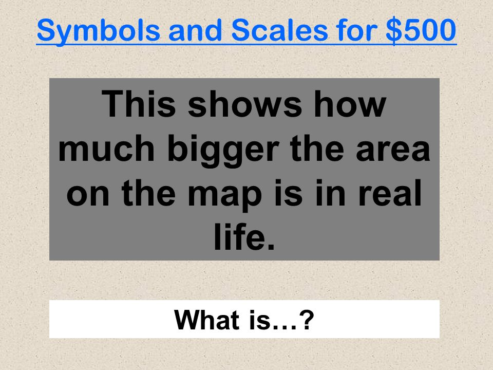 False! Maps can have all different scales! Back to Game