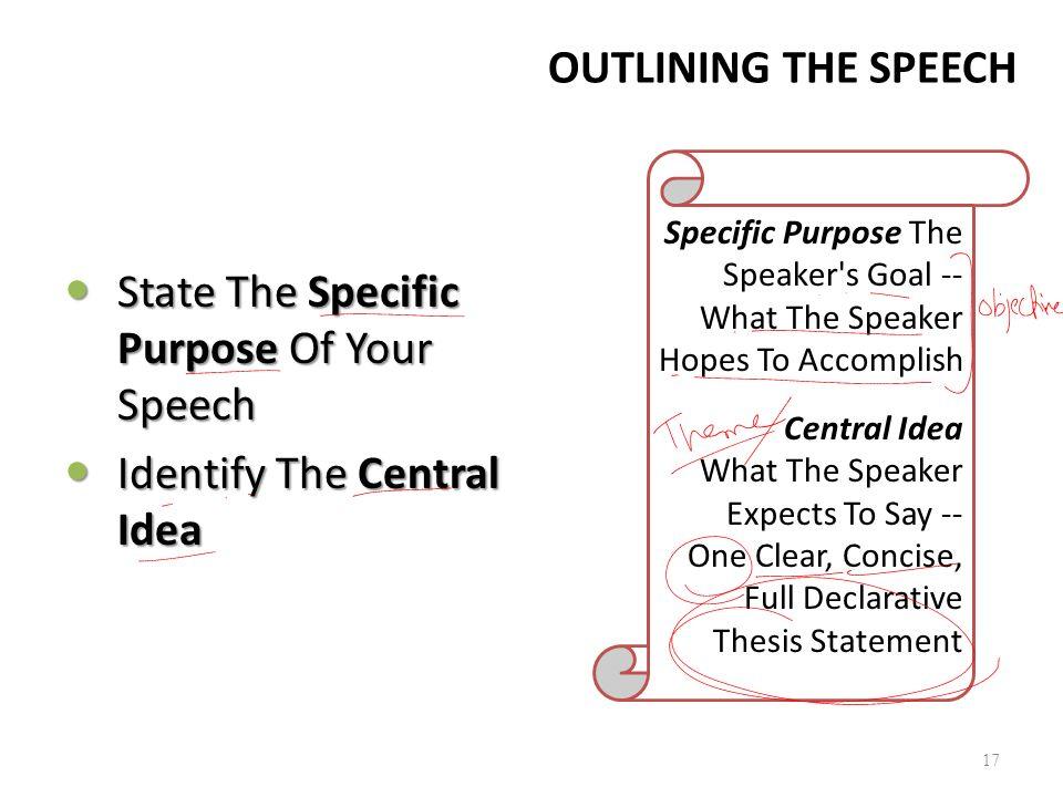 Purpose of speech
