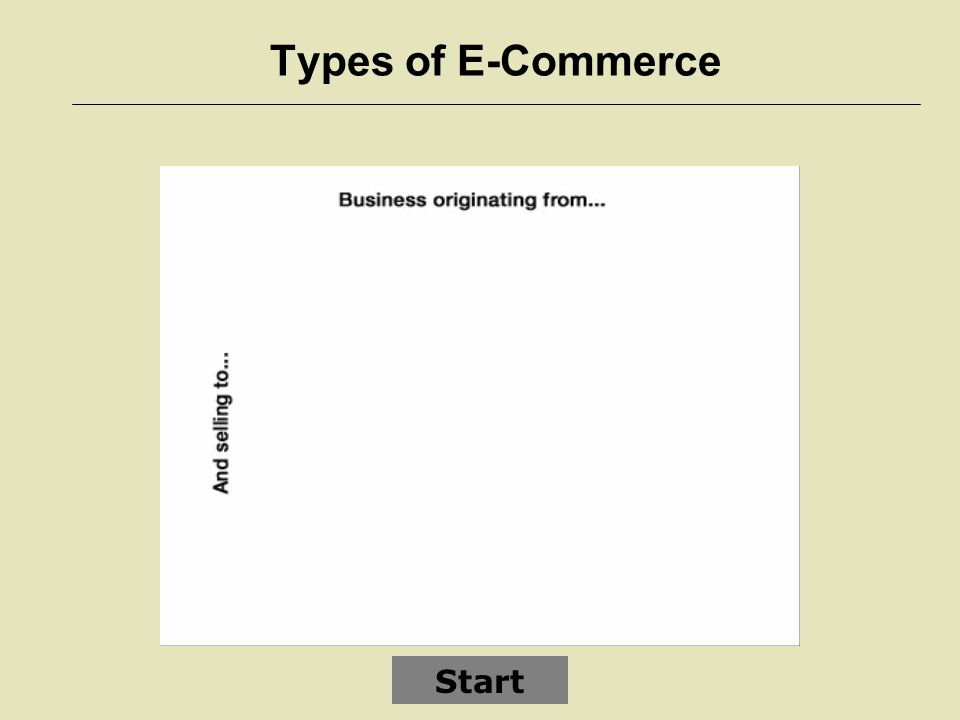 Types of E-Commerce Start