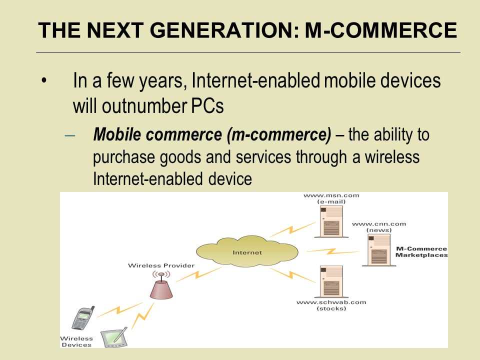 THE NEXT GENERATION: M-COMMERCE In a few years, Internet-enabled mobile devices will outnumber PCs – Mobile commerce (m-commerce) – the ability to purchase goods and services through a wireless Internet-enabled device